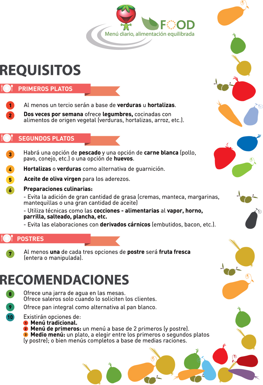 Los españoles, los que más sano comemos de Europa_3