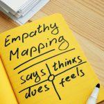 Mapa de empatía: definición, importancia y cómo crearlo