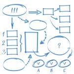 Qué es un mapa de procesos y para qué sirve