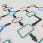 Mapa de procesos: ejemplos, definición, componentes y pasos